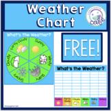 Neon Weather Chart Freebie