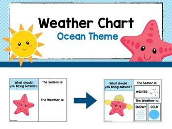 Weather Chart - Ocean Theme