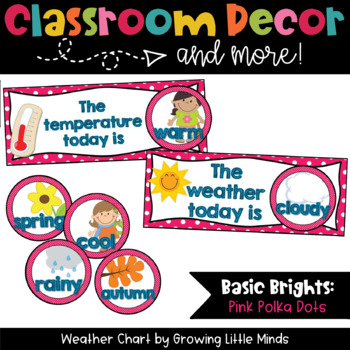 Weather Chart- Pink