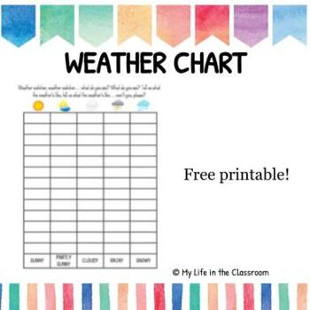 Weather Chart {Printable!}
