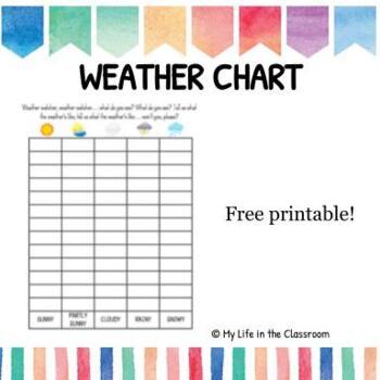 Weather Chart {Printable!}