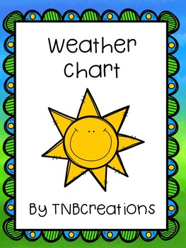 Weather Chart Cards