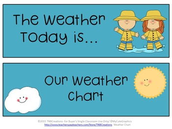 picture regarding Weather Chart Printable called Temperature Chart Playing cards