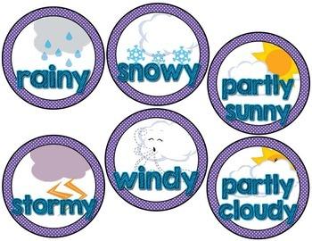 Weather Chart- Purple