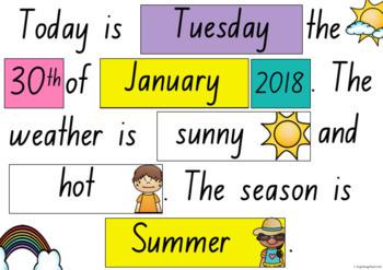 Weather Chart Southern Hemisphere - NSW Print Font