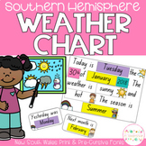 Weather Chart - New South Wales Fonts (Southern Hemisphere)