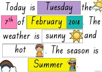 Weather Chart Southern Hemisphere - Tasmanian Print Font