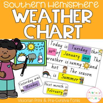 Weather Chart Southern Hemisphere - Victorian Modern Cursive Font