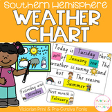 Weather Chart - Victorian Fonts (Southern Hemisphere