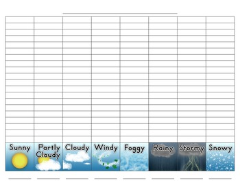 Weather Chart and Daily Weather Grid