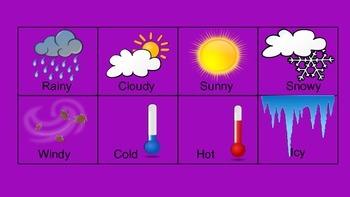 Weather Chart by Season