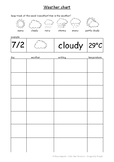 Weather Chart - one week