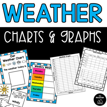Weather Charts and Graphs