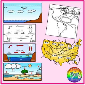 Weather & Climate Clipart 2 (Elementary Standards)