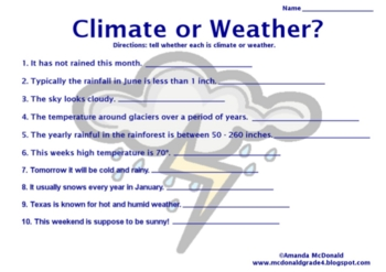 Weather & Climate Lesson
