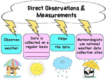Weather & Climate Unit - Grade 4