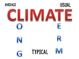 Weather Climate Vocabulary Word Posters