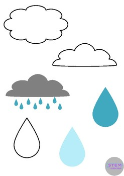 Weather Clip Art- 40 Images, Geography, Science, Earth Science