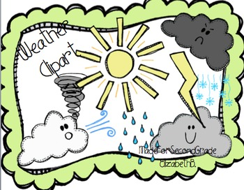 Weather Clipart -MadeForSecondGrade