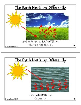 Weather Concepts Visual Cards