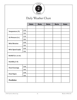Weather Conditions Can Be Described in Measurable Quantities