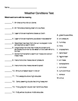 Weather Conditions Test