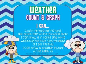 Weather Count & Graph