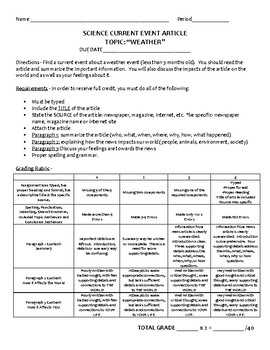 Weather Current Event Rubric