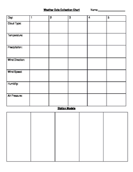 Weather Data Collection Worksheet