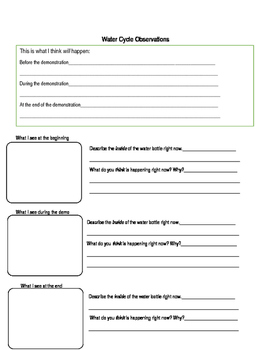 Weather Demonstration Lesson Plan