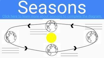 Weather Digital Resource