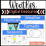 Weather Digital Resource