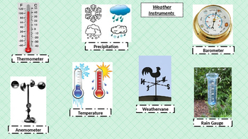 Weather ESL Newcomers
