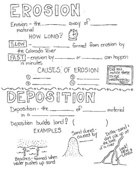 Weather, Erosion, Deposition Doodle Notes