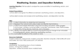 Weather, Erosion, Depostion Lesson Plan with Worksheet and