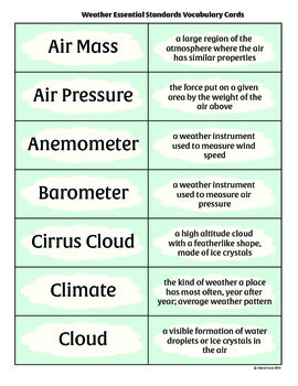 Weather Essential Standards Vocabulary Cards