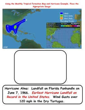 Weather: Famous HURRICANE Activities (COLOR Loaded!) Perfect for Storm Lovers!