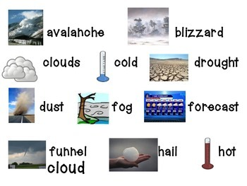 Weather File Folder Word Wall