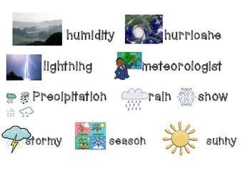 Weather File Folder Word Wall