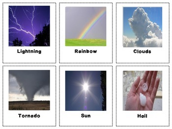 Weather File Folder with photos