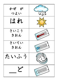 Japanese : Weather Flash Cards