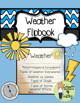 Weather Flipbook