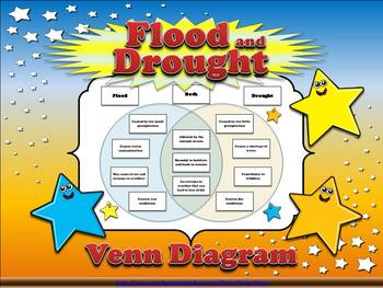 Weather - Flood and Drought Venn Diagram Compare and Contrast Sort