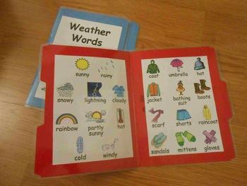 Weather Folders