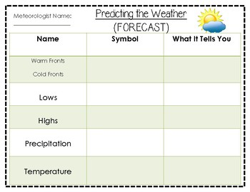 Weather Forecast Activity FREEBIE!