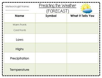 Weather Forecast Activity FREEBIE!