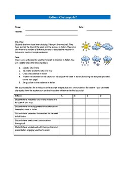 Weather Forecast Assignment Italian - Il Tempo