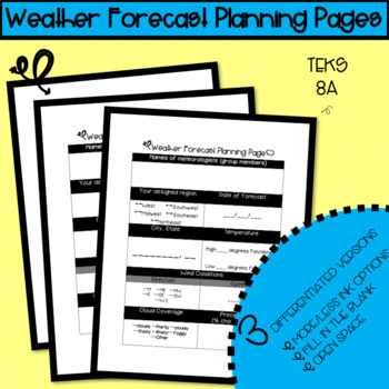 Weather Forecast Planning Pages