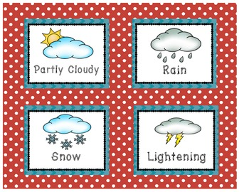 Weather Forecast Posters