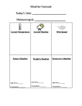 weather forecast report template by miss g s classroom tpt